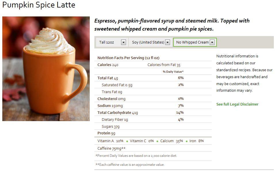 Starbucks Drink Nutrition