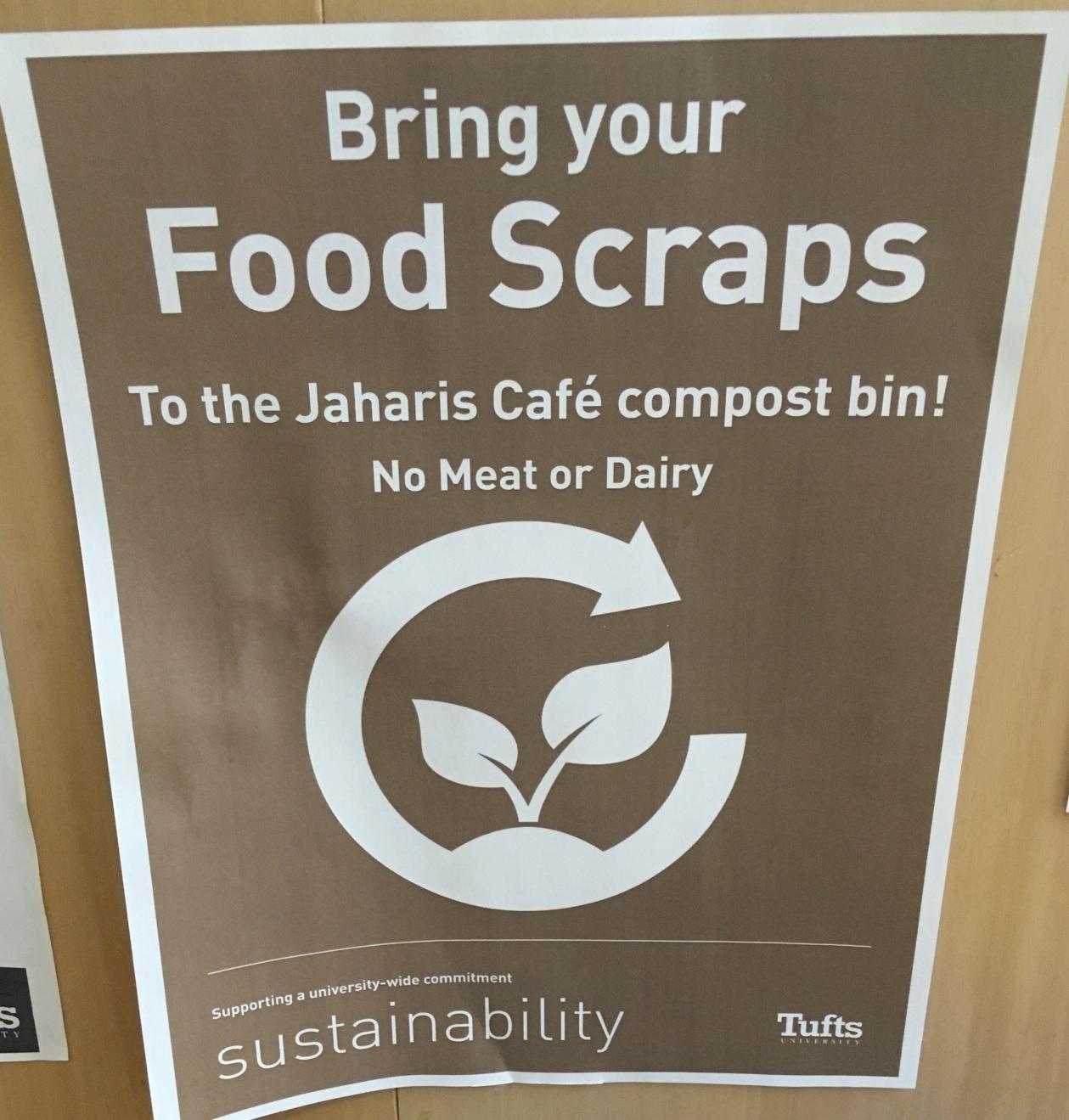 Composting Tufts Friedman School of Nutrition